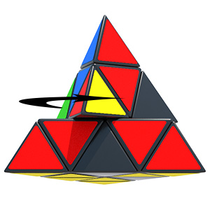 The rotation of the middle layer of the Pyraminx