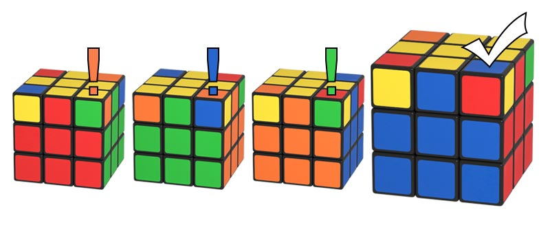 Taking a look into the colors and positions of the yellow corners of the Rubik's Cube
