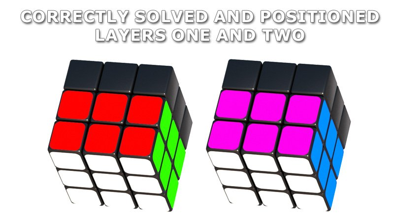 Correctly solved and positioned first and second layers of Rubik's cube
