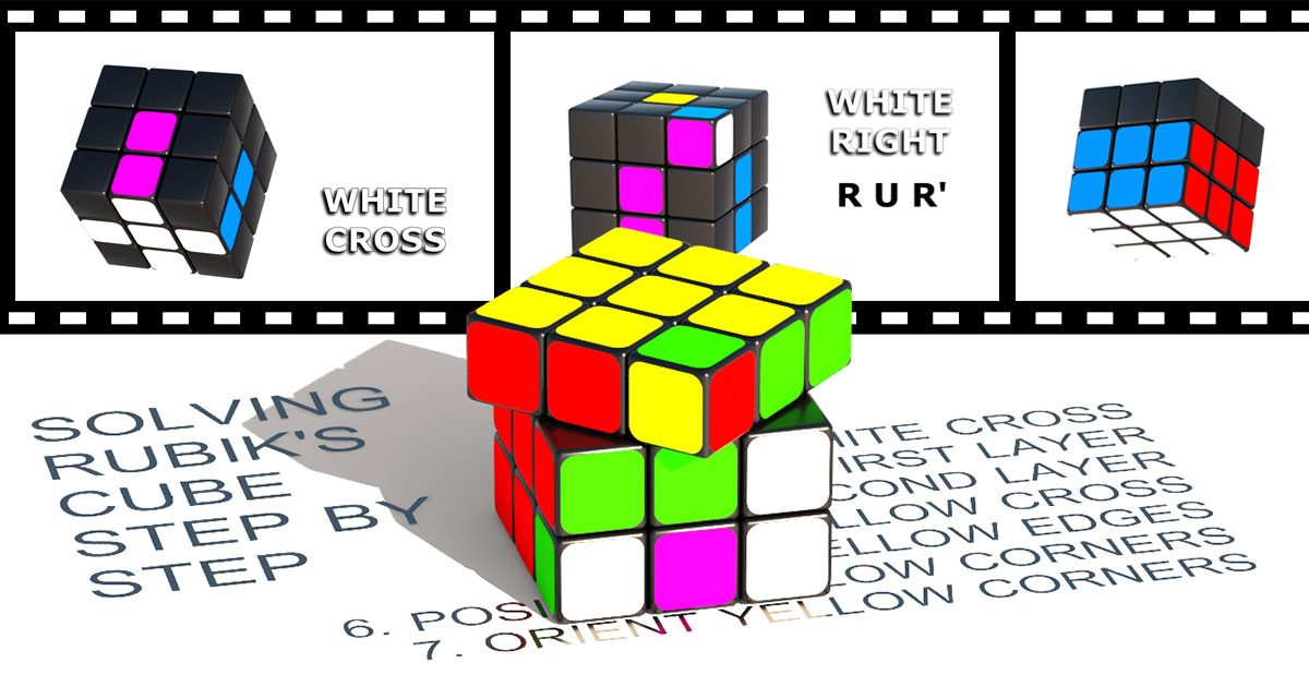 How To Solve The Rubiks Cube Beginners Guide