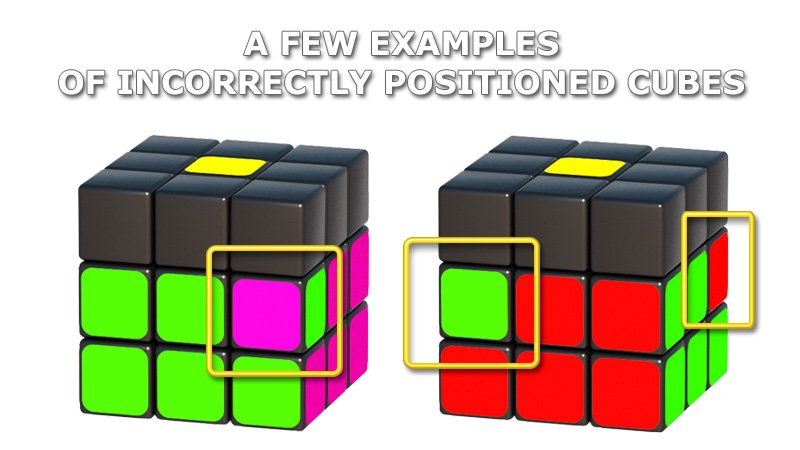 A few examples of incorrectly positioned cubes in second layer of Rubik's cube