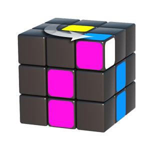 Matching colours for positioning the white corner by rotating the upper layer of Rubik's cube