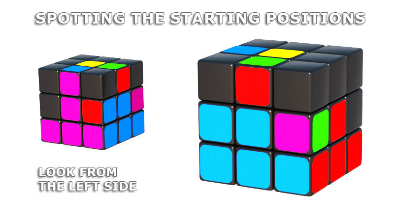 Spotting the starting positions two-coloured cubes that do not have yellow colour, view from the left and right side Rubik's cube