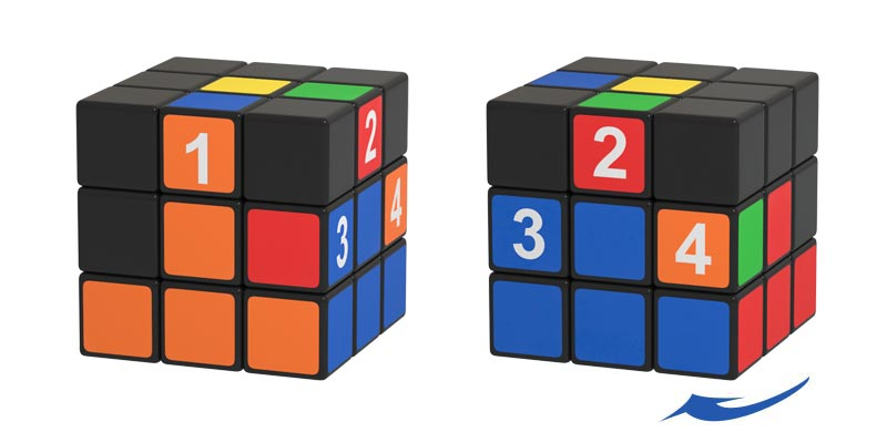 Spotting the starting positions of two-colored pieces that do not have the yellow color, the view from the left and right side of the Rubik's Cube